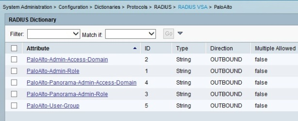 Cisco RADIUS ACS 5 6 authentication – multiply admin roles | CCIE